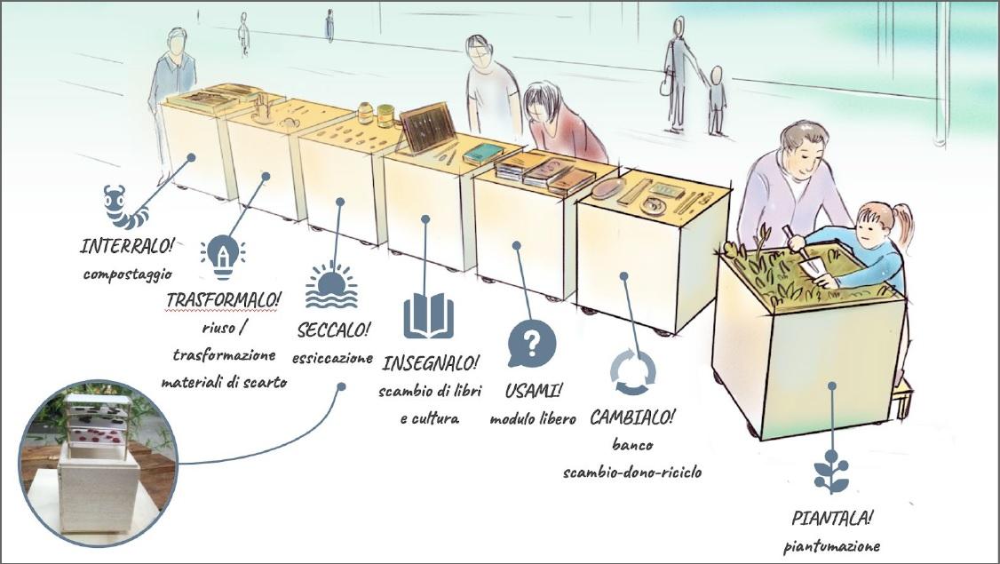 Concept per il mercato coperto